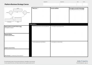 Platform Business Strategy Canvas