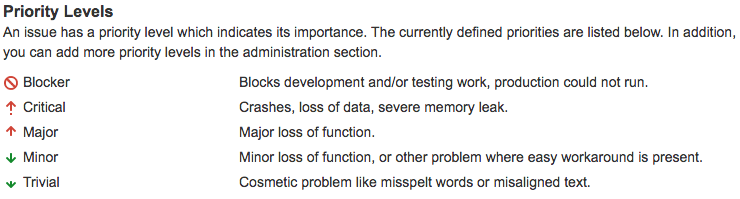 Default priority levels in Atlassian JIRA